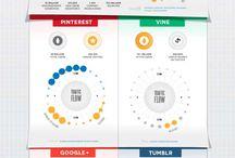 Marketing & Estrategia Digital