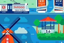 Infographics - AMSTERDAM / Did you know that there are more than 100km of canals in Amsterdam? Or that there are more bikes than people? Here's a selection of interesting and unexpected facts and figures about Amsterdam in colourful infographics.