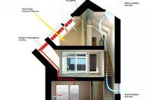 Architecture - Durable