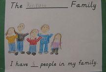 οικογένεια-family
