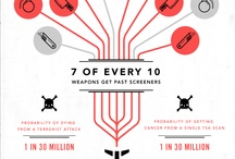 infographics / by Susan Lamb