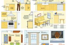 Interior and Color Tips