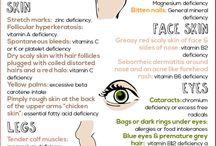 Deficiencies & Cravings