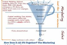 Content Marketing / Using content to build your brand and expand your reach is a powerful marketing tool.