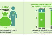 Responsabilité sociale d'entreprise 2014-2015 / 2014-2015, Inter-actions