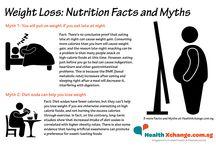 Diet & Nutrition Tips
