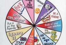 wheel choice
