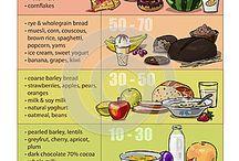 Helsekost og mat