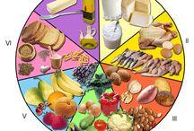 Carbohidratos / Recetas bajas en carbohidratos