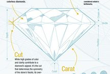 Tot ce trebuie să știi despre bijuterii / Ne bucură să fim călăuza ta în a face diferența. Între diamantele premium, aurul fin ori alte materiale ce respectă standardele înalte ale bijuteriilor exclusiviste de... orice altceva. Ne place s-o spunem, ai noștri clienți sunt mai avizați decât ai altora.