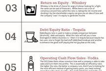 Corporate financials