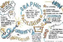Graphic Facilitation Styles