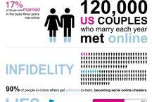 Dating & Partnerschaft / Fun & Facts über Partnerschaft und Partnersuche