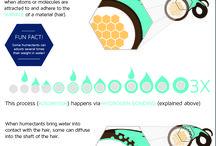 Hair & Product Education