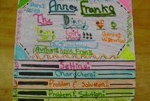 Social studies book project ideas