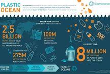 Clean seas and oceans
