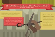 Productivity Tools / Productivity Tools