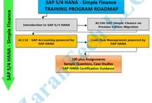 SAP S4 Hana – Simple Finance / SAP S/4 HANA – Simple Finance provided Online from USA industry expert trainers with real time project experience. Ph: 515-978-1059 Live & Video training. Duration: 40hrs
