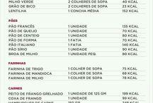 Tabela de calorias.