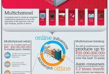 Infographic / For all those amazing infographics we find so helpful!  / by ROARLocal