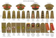 GB military