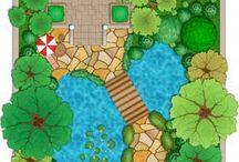 Garten Plan