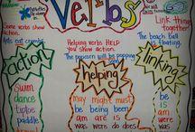 Grammar/ Language Arts
