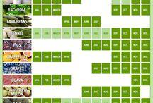 seasonal guide for veggies