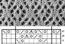 Knitted Stitch Charts