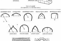 architecture gorhic