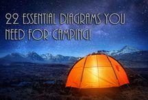 Campingtrix