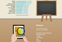 Perfil dos brasileiros nas indústrias de consumo