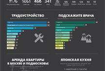 Клиенты из интернета / Лидогенерация, привлечение клиентов через интернет