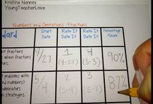 Self Assess for Students / by Jamie Snitowsky