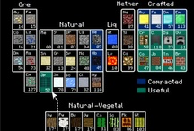Minecraft / Minecraft and all its awesomeness.