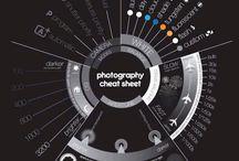 Photography - Sheet Cheats