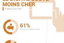 Infographie & graphisme