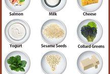 Sundhed vitaminer krop og sjæl