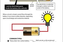 Physics Infographics / Physics Infographics