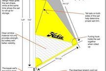 Kayak sail Design