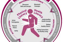 phys ed resources