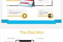 Technology / The newest and greatest products in the technology market.