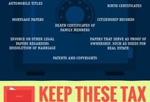 personal documents organization