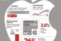 Infographics & stuff