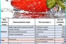 Моя еда=})