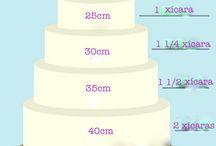 utilidade formas para bolos e recheios.