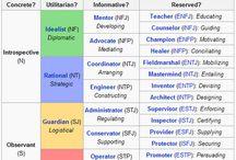 Ambivert - introver - extravert / Stempels en hokjes zoals INFP als type zijn makkelijk: past altijd, net als een horoscoop... Extravert, Introvert, het is afhankelijk van rol en moment. Niet over verlegen of hyperactief.