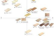 木材 種類