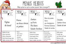 Idées Menus / Idées menus à la semaine généralement