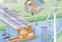 hidroenergie